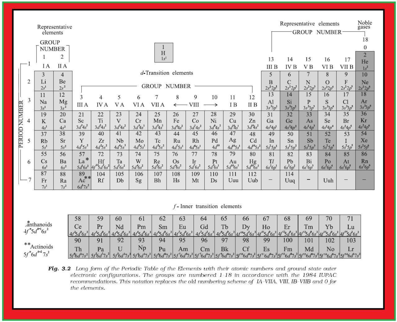 Samarium periodic table image collections periodic table images uub periodic table image collections periodic table images periodic table uuu choice image periodic table images gamestrikefo Image collections
